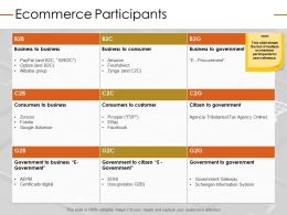 Ecommerce Participants Ppt Powerpoint Presentation Infographics