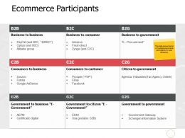 Ecommerce Participants Ppt Powerpoint Presentation Layouts Slideshow