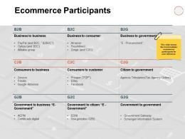 Ecommerce Participants Ppt Powerpoint Presentation Pictures