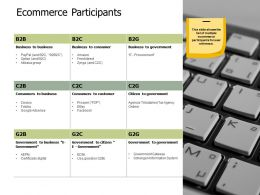 Ecommerce Participants Technology Ppt Powerpoint Presentation Infographics Inspiration