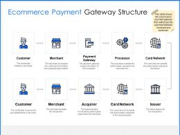Ecommerce Payment Gateway Structure Customer Ppt Powerpoint Presentation Gallery