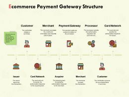Ecommerce Payment Gateway Structure Ppt Powerpoint Inspiration