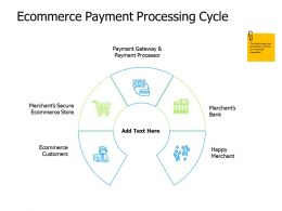 Ecommerce Payment Processing Cycle Payment Gateway Ppt Powerpoint Presentation Gallery
