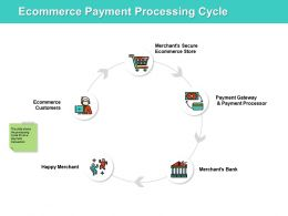 Ecommerce Payment Processing Cycle Ppt Powerpoint Presentation File