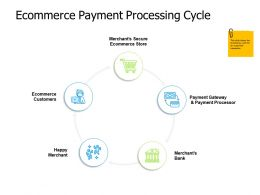 Ecommerce Payment Processing Cycle Slide Ecommerce Customers Ppt Powerpoint Presentation