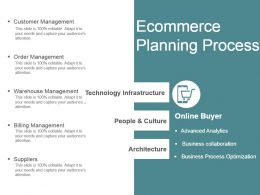 Ecommerce Planning Process Powerpoint Topics