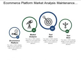 Ecommerce Platform Market Analysis Maintenance Benefits E Marketing