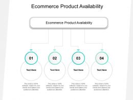 Ecommerce Product Availability Ppt Powerpoint Presentation Inspiration Cpb