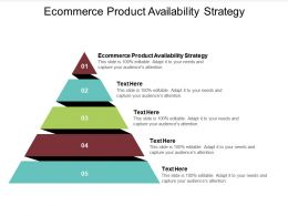 Ecommerce Product Availability Strategy Ppt Powerpoint Presentation Model Graphics Download Cpb