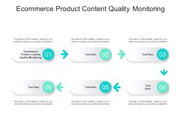Ecommerce Product Content Quality Monitoring Ppt Powerpoint Model Cpb