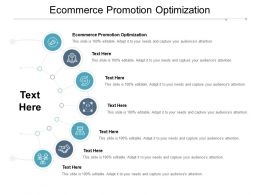 Ecommerce Promotion Optimization Ppt Powerpoint Presentation Outline Layout Cpb