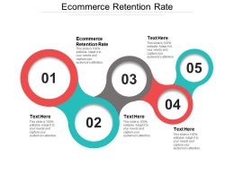 Ecommerce Retention Rate Ppt Powerpoint Presentation File Good Cpb