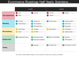 Ecommerce Roadmap Half Yearly Swimlane Showing Accounts Live Chat Digital Analytics