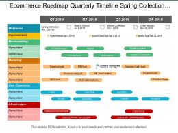 Ecommerce Roadmap Quarterly Timeline Spring Collection Seo Audit Marketing
