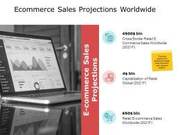 Ecommerce Sales Projections Worldwide A664 Ppt Powerpoint Presentation Model Ideas