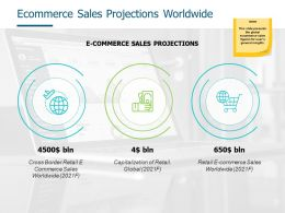 Ecommerce Sales Projections Worldwide Finance Marketing Ppt Powerpoint Presentation Pictures Format