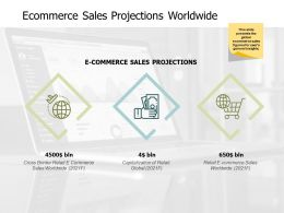 Ecommerce Sales Projections Worldwide Planning A682 Ppt Powerpoint Presentation Slides