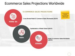 Ecommerce Sales Projections Worldwide Ppt Powerpoint Presentation Layouts Smartart