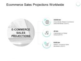 Ecommerce Sales Projections Worldwide Ppt Powerpoint Smartart
