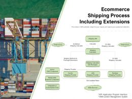 Ecommerce Shipping Process Including Extensions