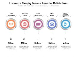 Ecommerce Shopping Business Trends For Multiple Users