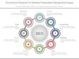 Ecommerce Solutions For Retailers Presentation Background Images