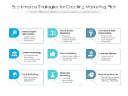 Ecommerce Strategies For Creating Marketing Plan