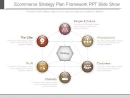 Ecommerce Strategy Plan Framework Ppt Slide Show