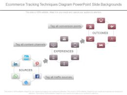 Ecommerce Tracking Techniques Diagram Powerpoint Slide Backgrounds