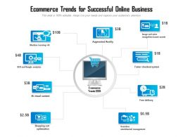 Ecommerce Trends For Successful Online Business