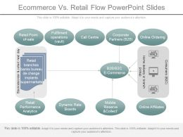 Ecommerce Vs Retail Flow Powerpoint Slides