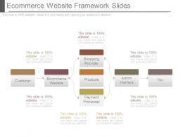 Ecommerce Website Framework Slides