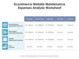 Ecommerce Website Maintenance Expenses Analysis Worksheet