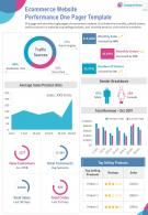 Ecommerce Website Performance One Pager Template Presentation Report Infographic PPT PDF Document