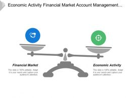 Economic Activity Financial Market Account Management Sales Planning