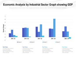 Economic Analysis By Industrial Sector Graph Showing GDP