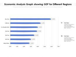 Economic Analysis Graph Showing GDP For Different Regions