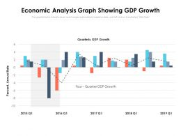 Economic Analysis Graph Showing GDP Growth