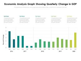Economic Analysis Graph Showing Quarterly Change In GDP