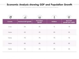 Economic Analysis Showing GDP And Population Growth