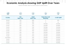 Economic Analysis Showing GDP Uplift Over Years