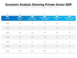 Economic Analysis Showing Private Sector GDP
