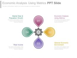 Economic Analysis Using Metrics Ppt Slide