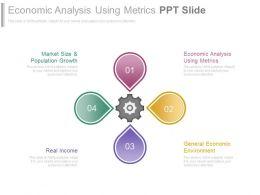 Economic Analysis Using Metrics Ppt Slide