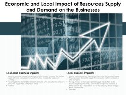 Economic And Local Impact Of Resources Supply And Demand On The Businesses