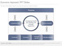 Economic Approach Ppt Slides