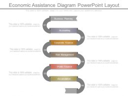 Economic Assistance Diagram Powerpoint Layout