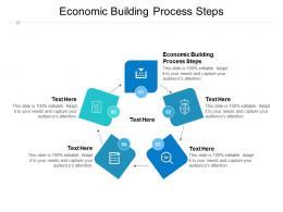 Economic Building Process Steps Ppt Powerpoint Presentation Styles Inspiration Cpb