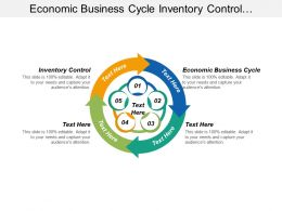 Economic Business Cycle Inventory Control Information Systems Management
