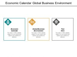 Economic Calendar Global Business Environment Ppc Marketing Career Development Cpb